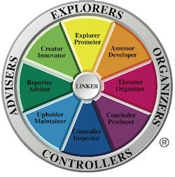 TMP-wheel